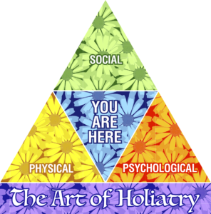 The Art of Holiatry Triangle Explained